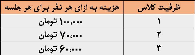 2021 08 09 161829jpg - آموزش زبان ترکی استانبولی در تبریز | تومرلرن